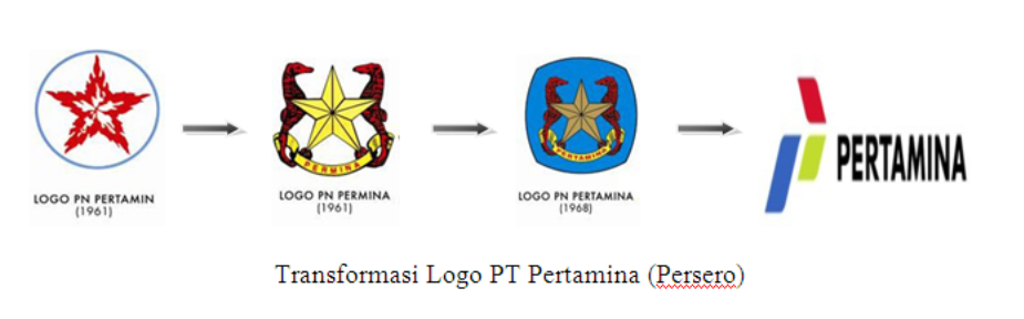evolusi-logo-pertamina